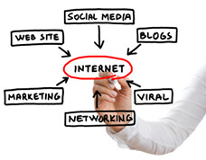 Internet Marketing Tag